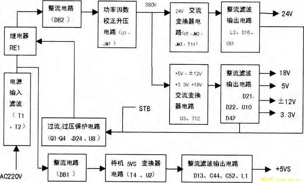 电源电路的组成_采用ml4800 fs7m0880 fsdh321液晶电视电源原理与维修