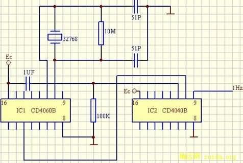 图1  cd4040 cd4060秒信号发生电路
