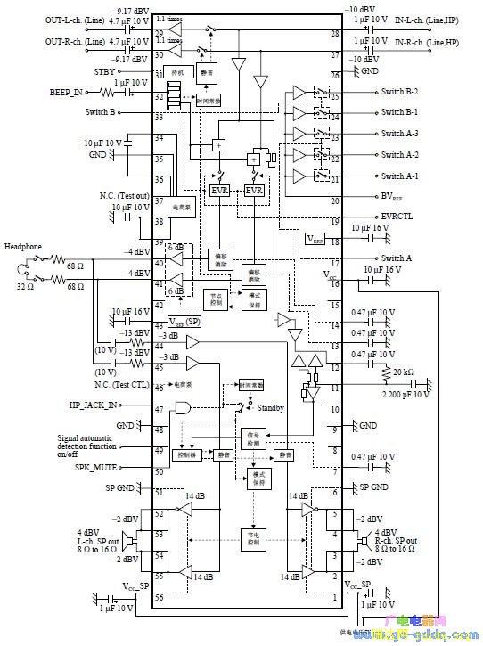 内部电路框图